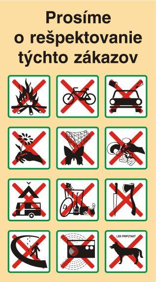 Obrázok Zoznam zákazov