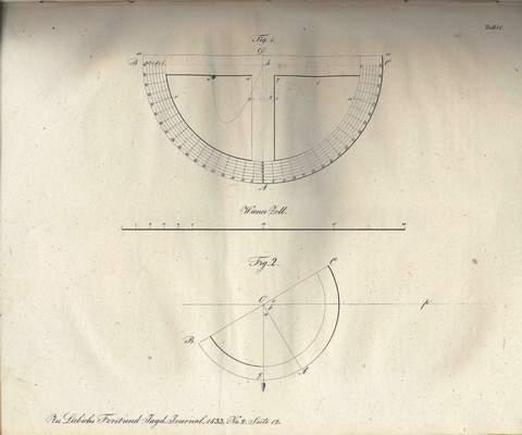 Obrázok výškomer